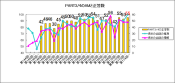 TOEIC174_P34.png